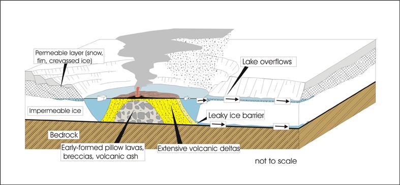 Subglacial volcanoes subglacial volcano cartoon ccuart Image collections