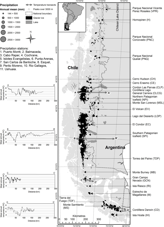 Figure Glacial Ages Timeline